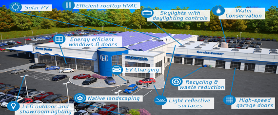 Some of the ways that Honda and Acura dealers can reduce their environmental footprint